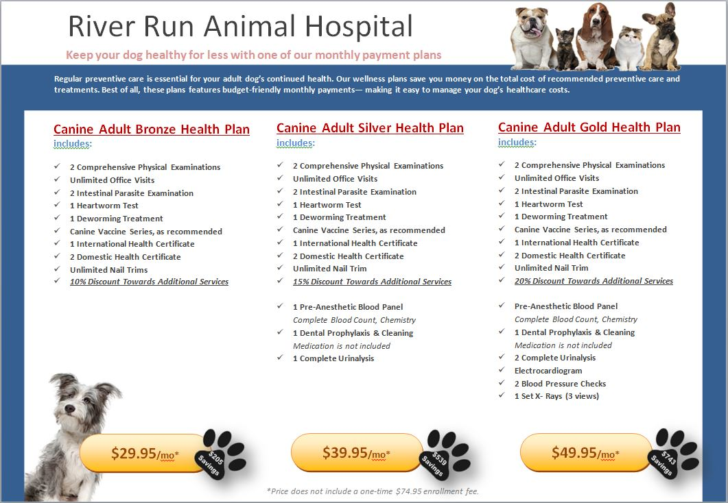 Canine Prevention Health Plan